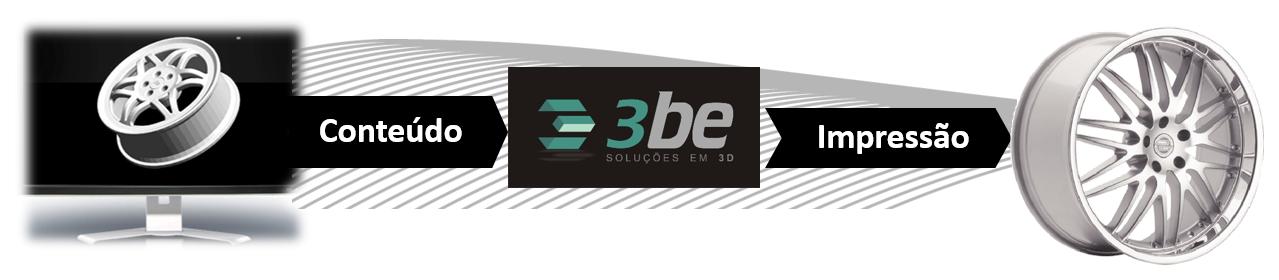 3be - empresa 1