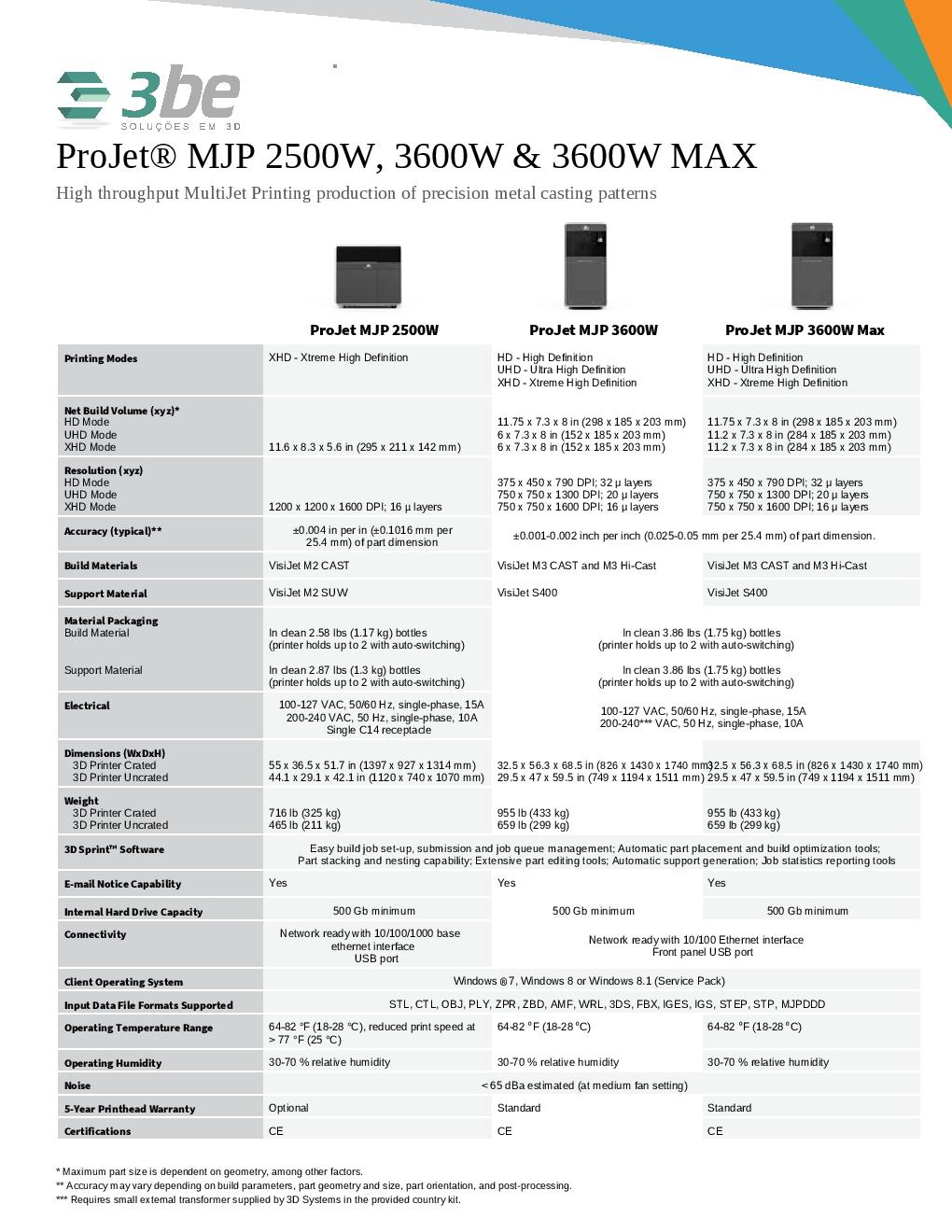 Projet MJP 2500W pag1