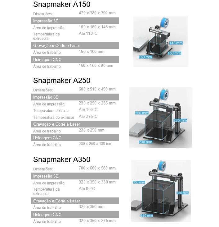 Snapmaker2 caract 1