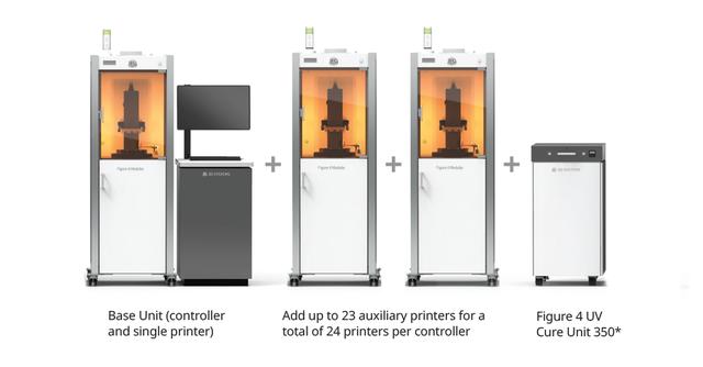 A Figura 4 Standalone ultrarrápida imprime uma plataforma de 60 canetas, com uma frequência de uma caneta a cada 2 minutos.